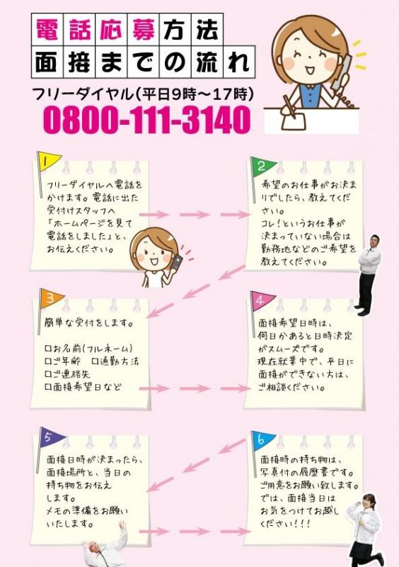 電話応募方法
